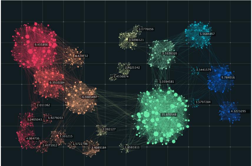 Extração de Paleta de Cores Com K-Means Clustering