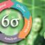 O Que é a Metodologia Lean Six Sigma Green Belt e Quais São os Seus Benefícios